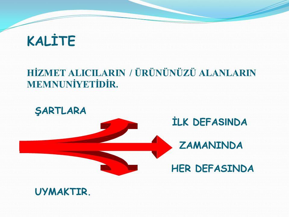 KALİTE HİZMET ALICILARIN / ÜRÜNÜNÜZÜ ALANLARIN MEMNUNİYETİDİR.
