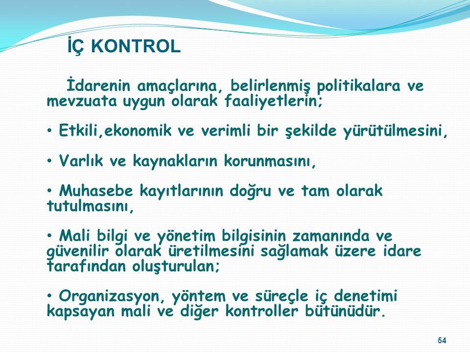 İÇ KONTROL İdarenin amaçlarına, belirlenmiş politikalara ve mevzuata uygun olarak faaliyetlerin;