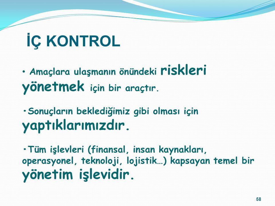 İÇ KONTROL Amaçlara ulaşmanın önündeki riskleri yönetmek için bir araçtır. •Sonuçların beklediğimiz gibi olması için yaptıklarımızdır.