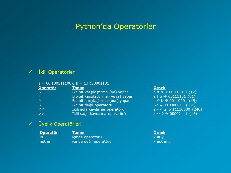 Python'da Operatörler