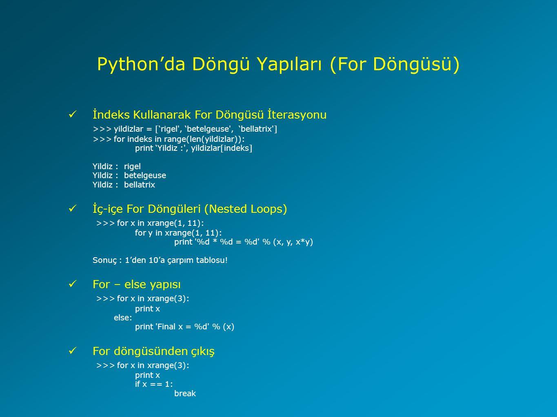 Python'da Döngü Yapıları (For Döngüsü)