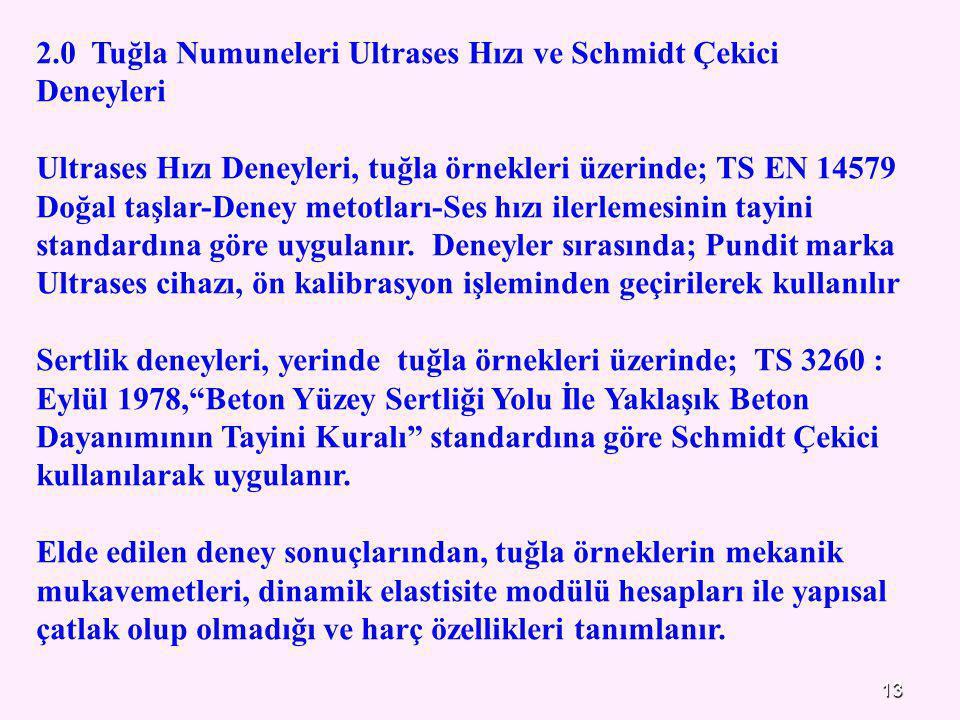 2.0 Tuğla Numuneleri Ultrases Hızı ve Schmidt Çekici Deneyleri