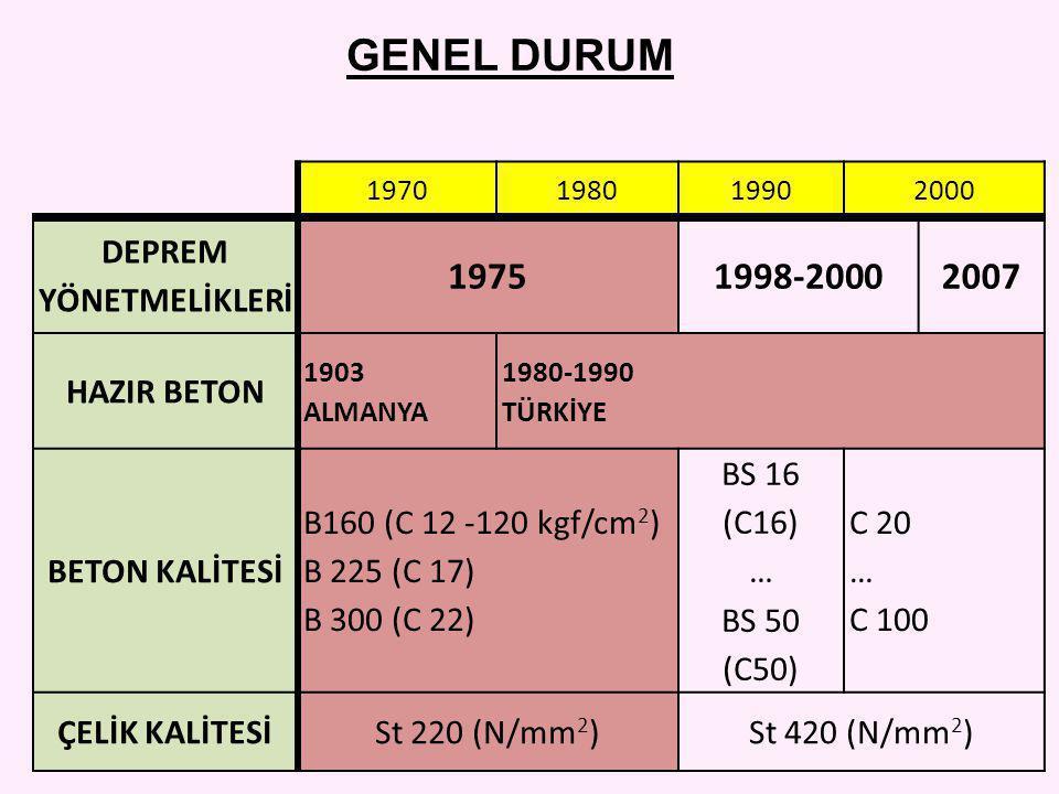 GENEL DURUM 1975 1998-2000 2007 DEPREM YÖNETMELİKLERİ HAZIR BETON
