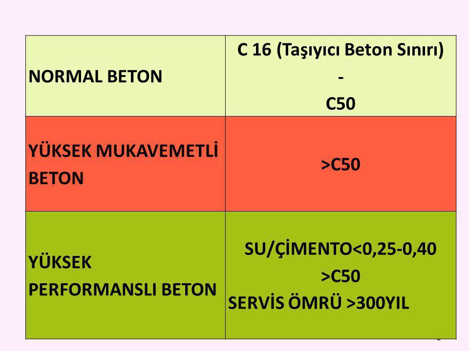 C 16 (Taşıyıcı Beton Sınırı)