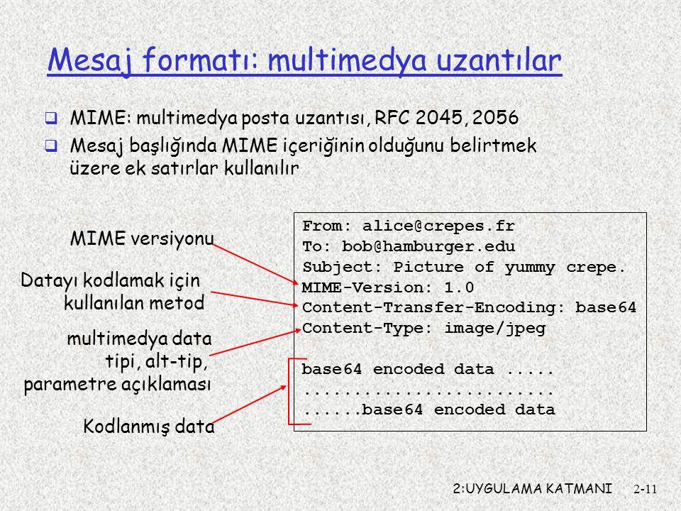 Mesaj formatı: multimedya uzantılar