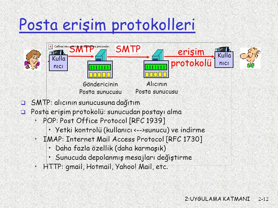 Posta erişim protokolleri