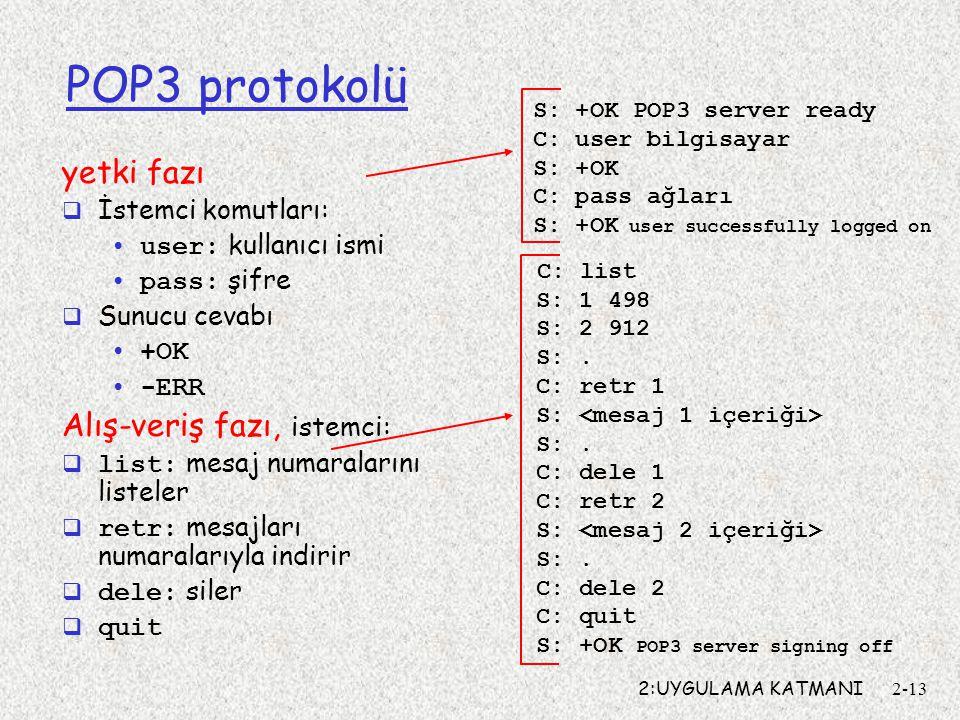 POP3 protokolü yetki fazı C: list Alış-veriş fazı, istemci: