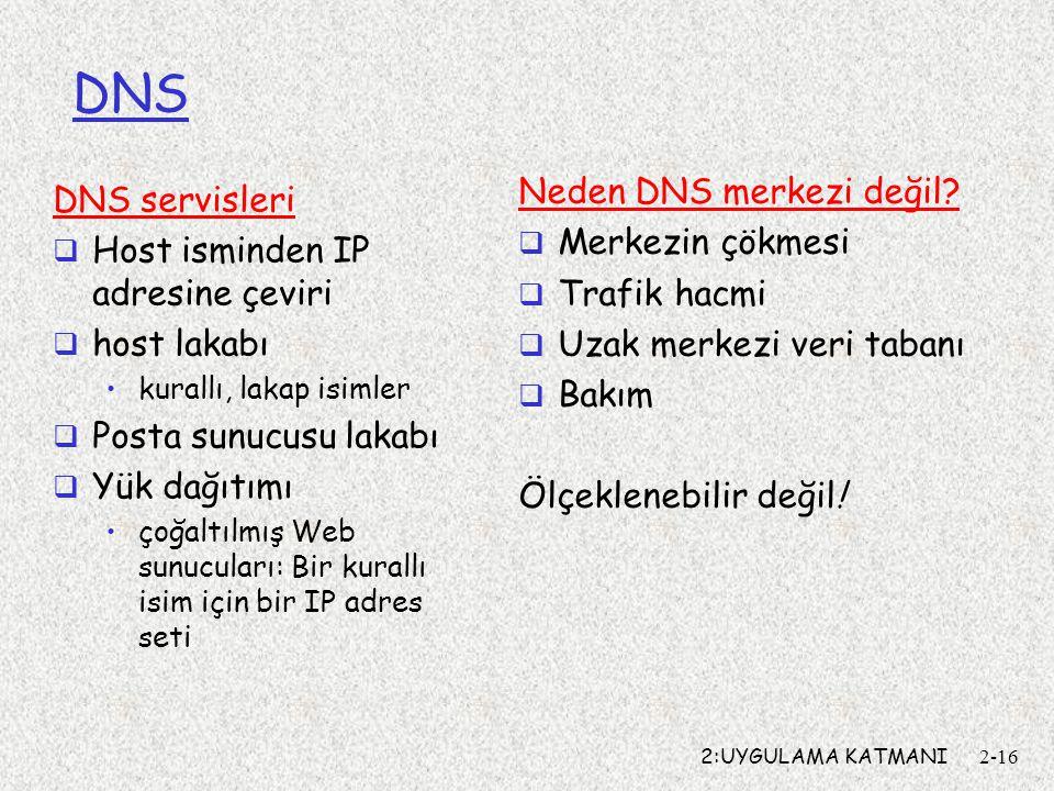 DNS Neden DNS merkezi değil Merkezin çökmesi Trafik hacmi