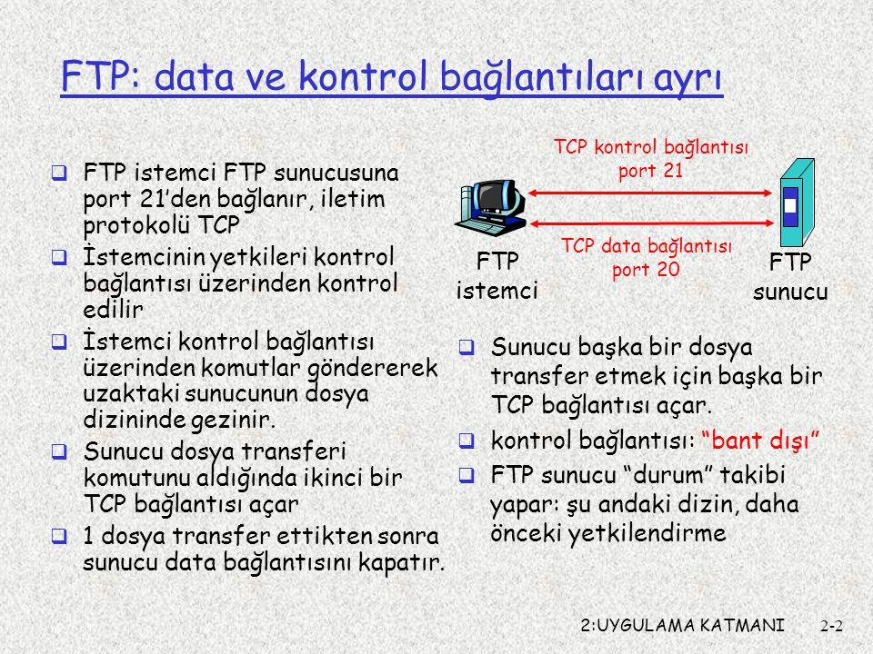FTP: data ve kontrol bağlantıları ayrı