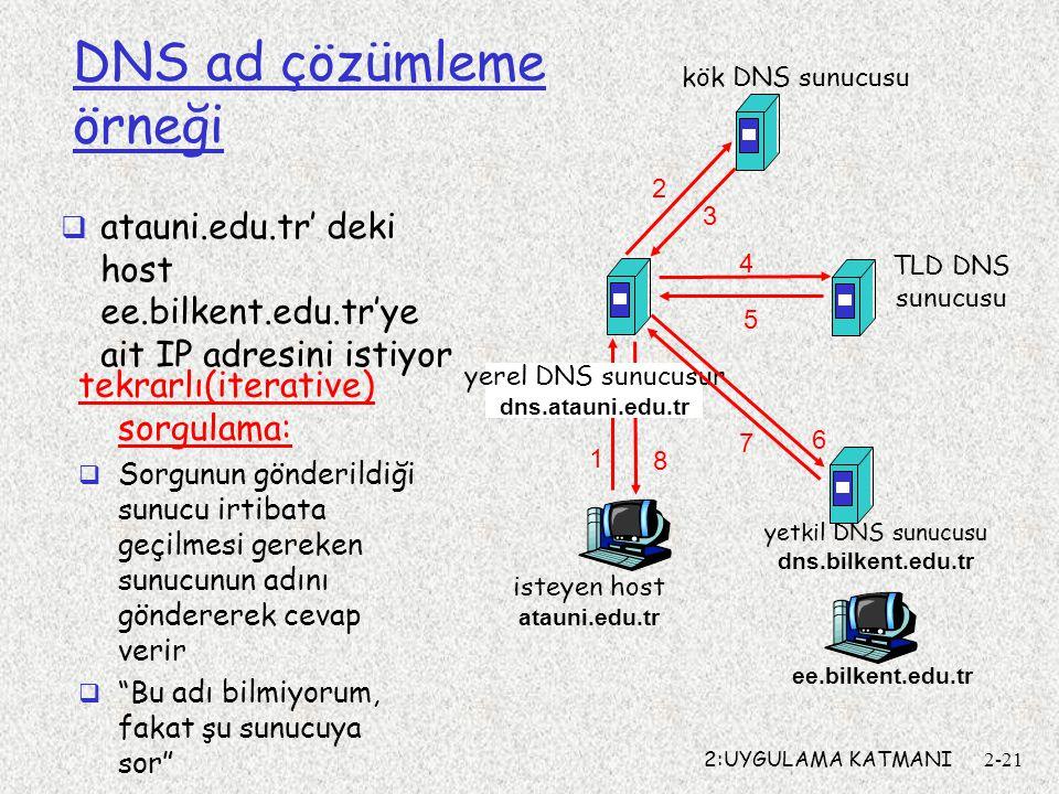 DNS ad çözümleme örneği