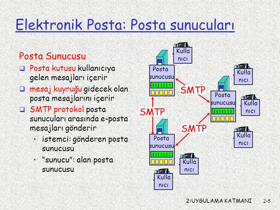 Elektronik Posta: Posta sunucuları