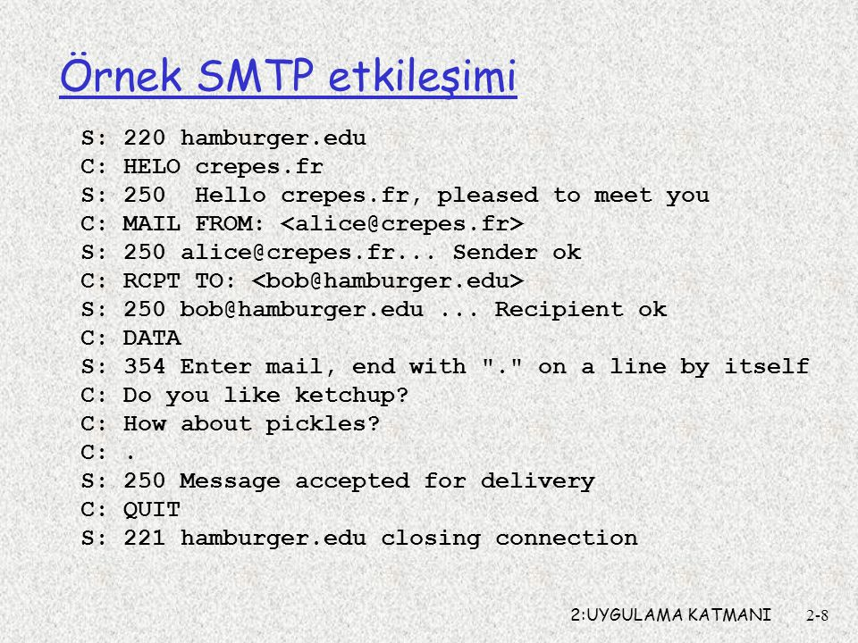 Örnek SMTP etkileşimi S: 220 hamburger.edu C: HELO crepes.fr
