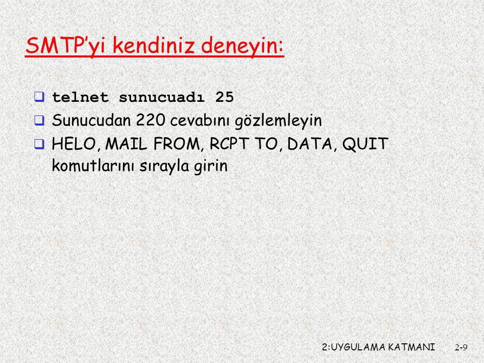 SMTP'yi kendiniz deneyin: