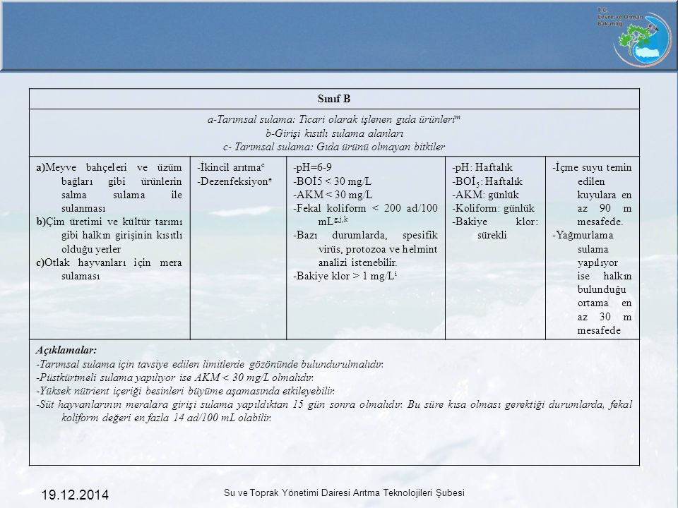 Sınıf B a-Tarımsal sulama: Ticari olarak işlenen gıda ürünlerim. b-Girişi kısıtlı sulama alanları.