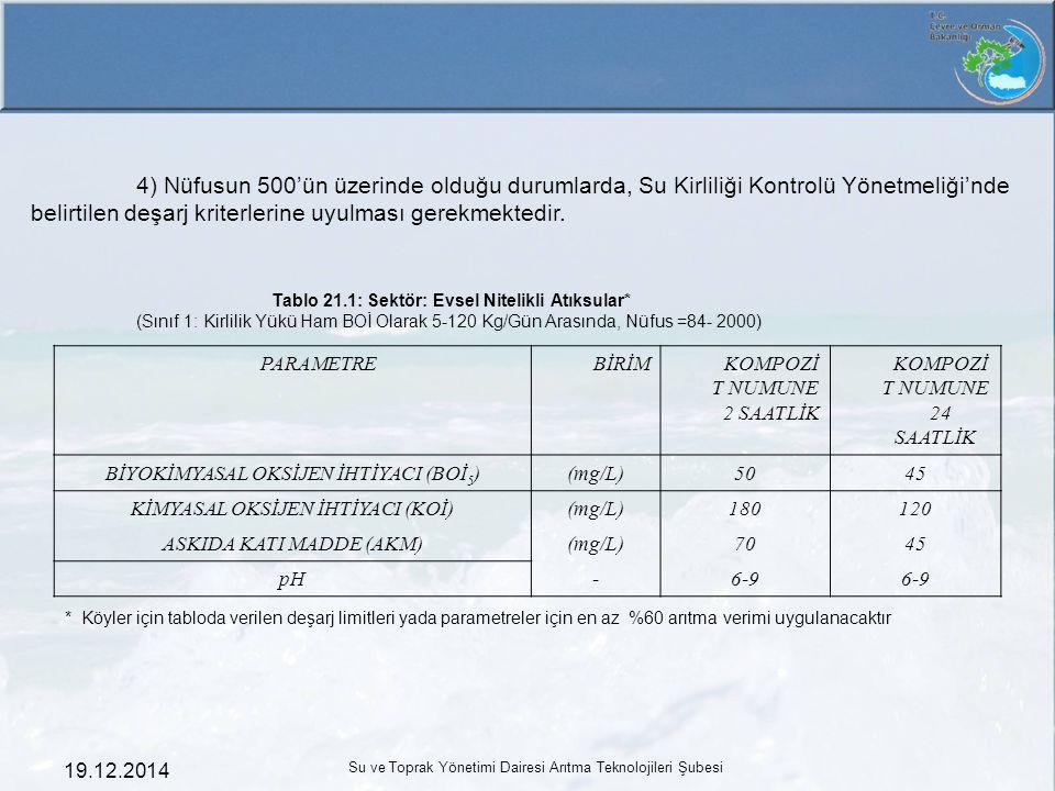 BİYOKİMYASAL OKSİJEN İHTİYACI (BOİ5) (mg/L) 50 45