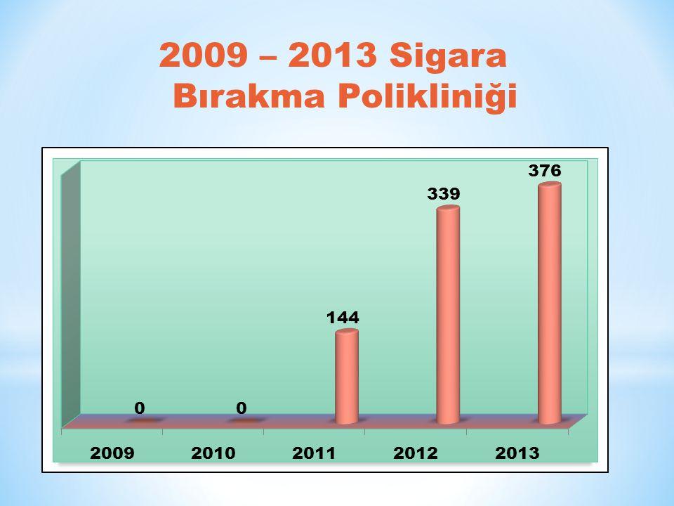 2009 – 2013 Sigara Bırakma Polikliniği