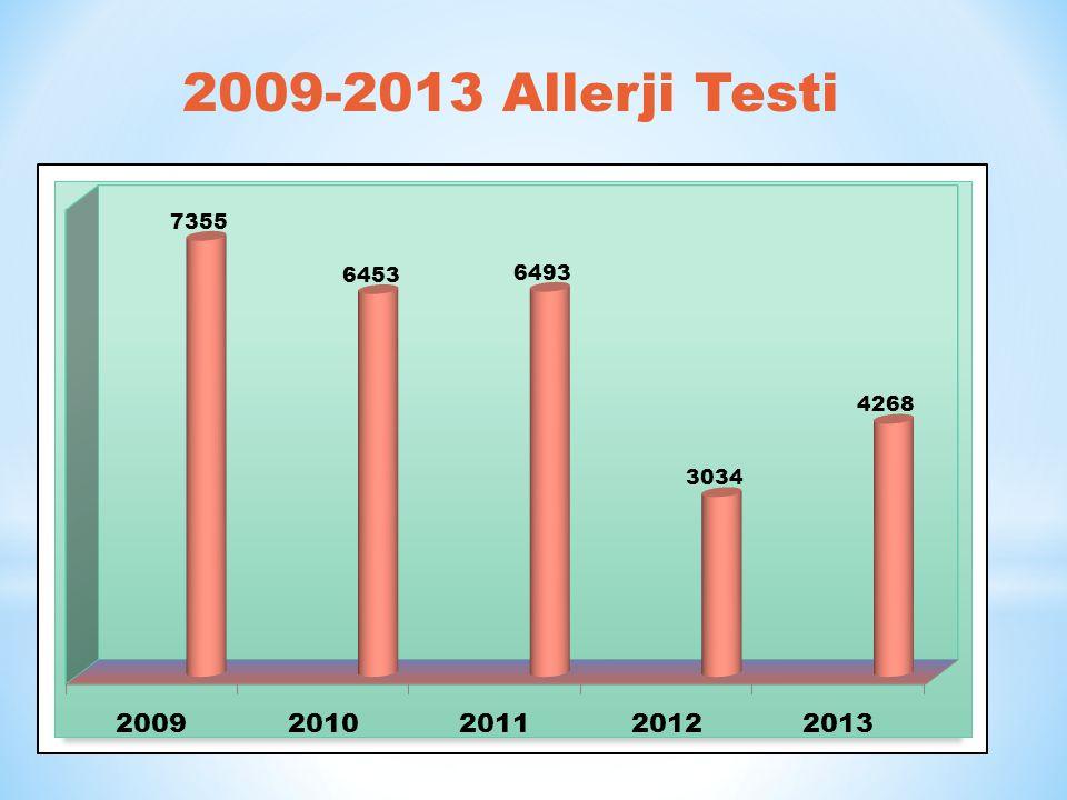 2009-2013 Allerji Testi