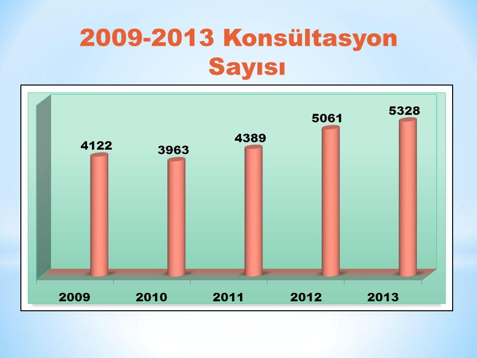 2009-2013 Konsültasyon Sayısı