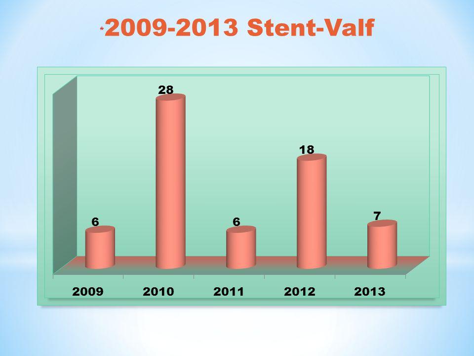 *2009-2013 Stent-Valf