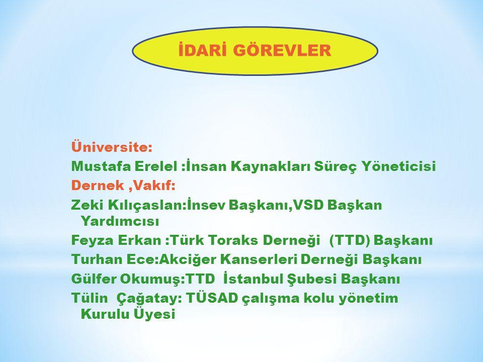 İDARİ GÖREVLER Üniversite: