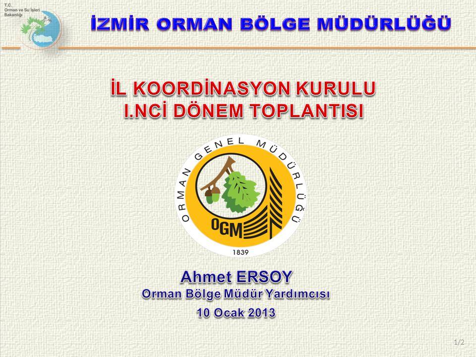 İL KOORDİNASYON KURULU I.NCİ DÖNEM TOPLANTISI
