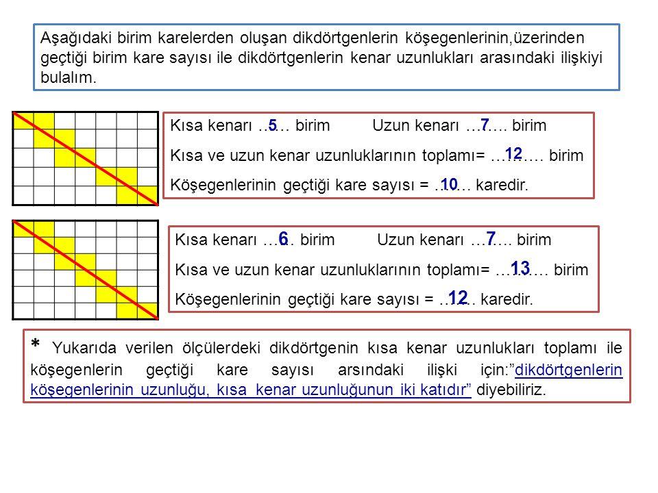 Aşağıdaki birim karelerden oluşan dikdörtgenlerin köşegenlerinin,üzerinden geçtiği birim kare sayısı ile dikdörtgenlerin kenar uzunlukları arasındaki ilişkiyi bulalım.