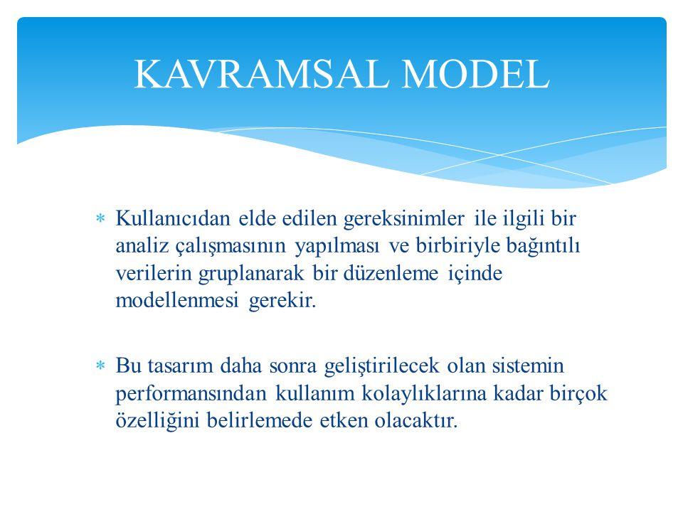 KAVRAMSAL MODEL