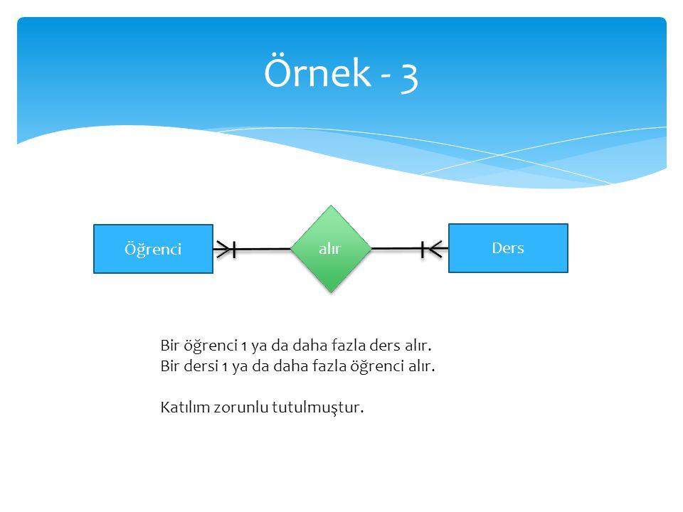 Örnek - 3 alır Öğrenci Ders Bir öğrenci 1 ya da daha fazla ders alır.