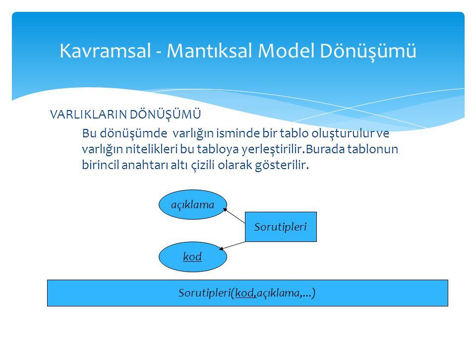 Kavramsal - Mantıksal Model Dönüşümü