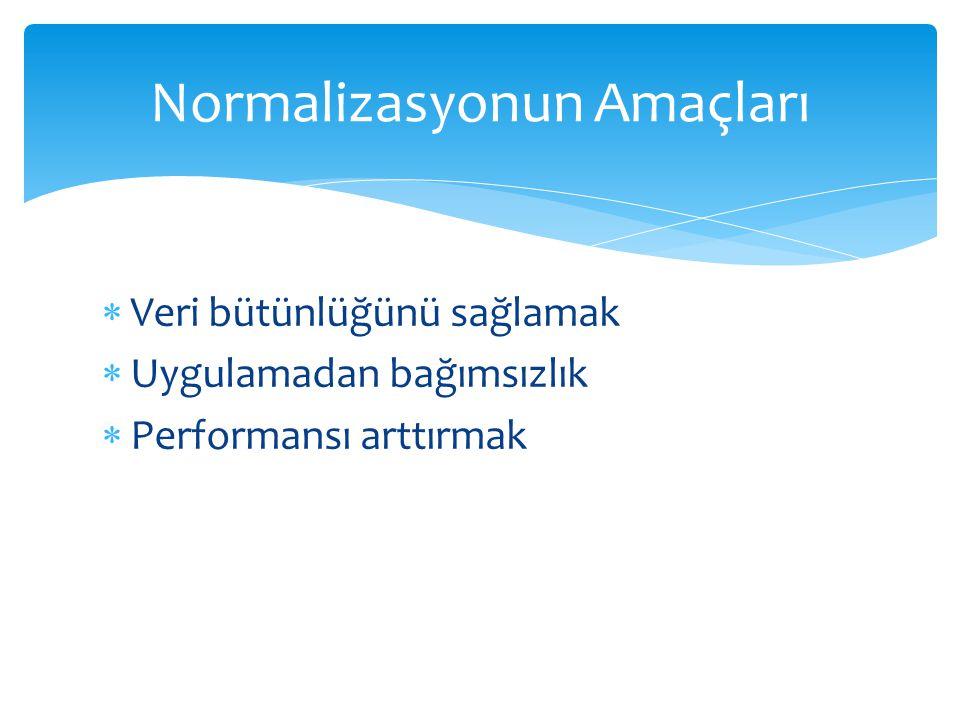 Normalizasyonun Amaçları