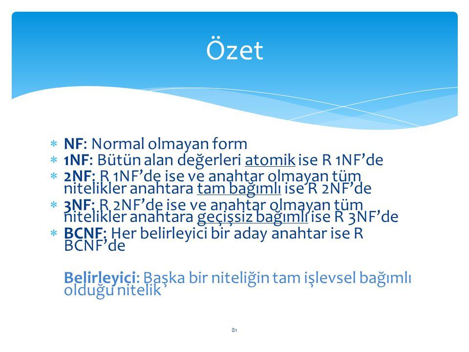 Özet NF: Normal olmayan form