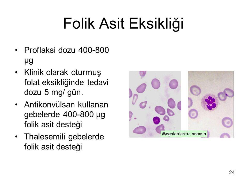 Folik Asit Eksikliği Proflaksi dozu 400-800 μg
