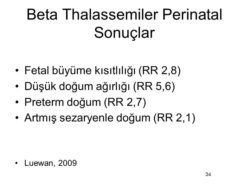 Beta Thalassemiler Perinatal Sonuçlar