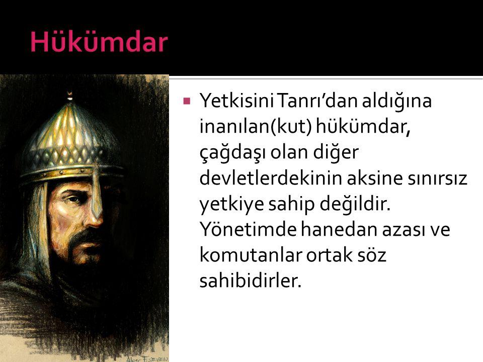 Hükümdar