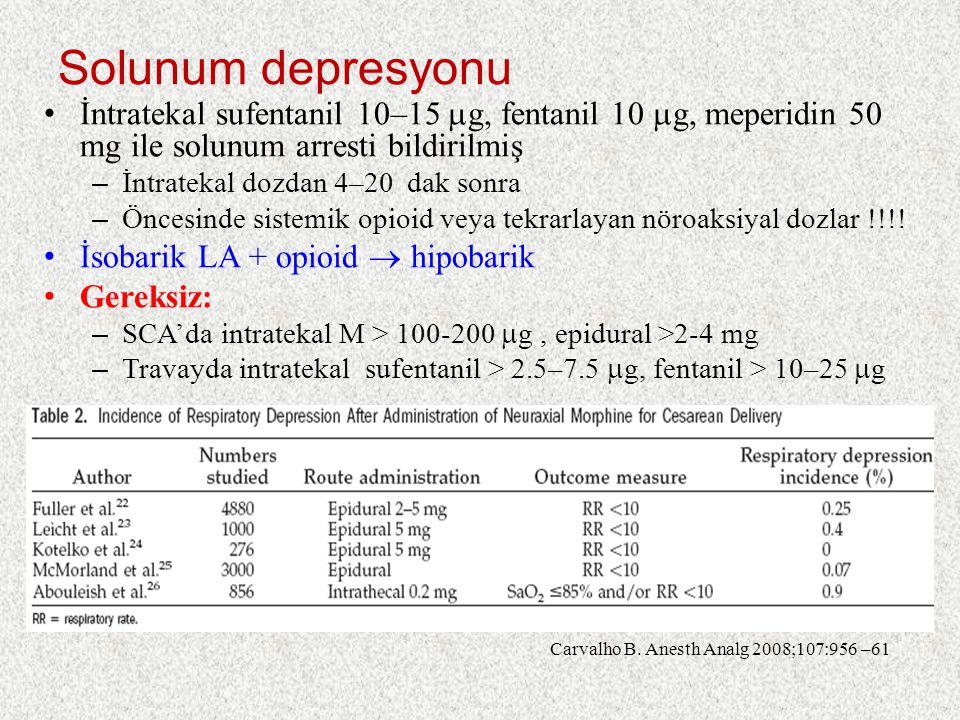 Solunum depresyonu İntratekal sufentanil 10–15 g, fentanil 10 g, meperidin 50 mg ile solunum arresti bildirilmiş.