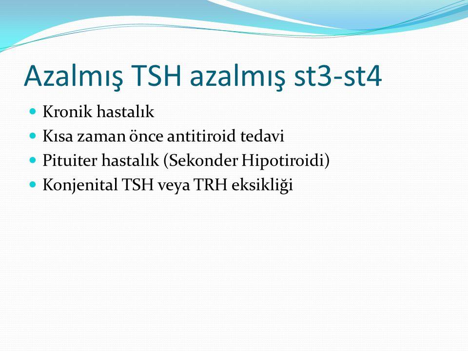 Azalmış TSH azalmış st3-st4