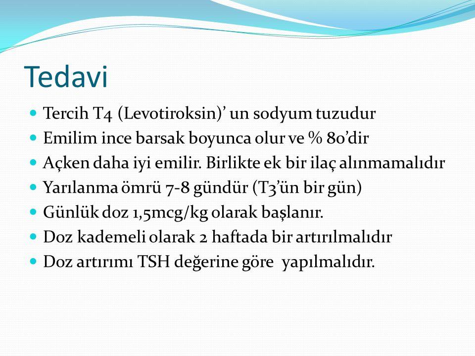 Tedavi Tercih T4 (Levotiroksin)' un sodyum tuzudur