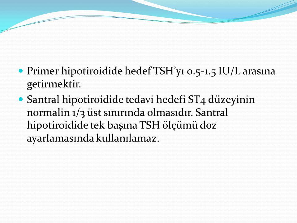 Primer hipotiroidide hedef TSH'yı 0.5-1.5 IU/L arasına getirmektir.