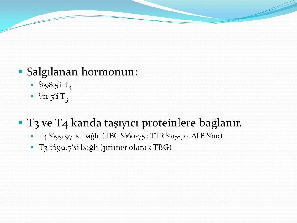 T3 ve T4 kanda taşıyıcı proteinlere bağlanır.