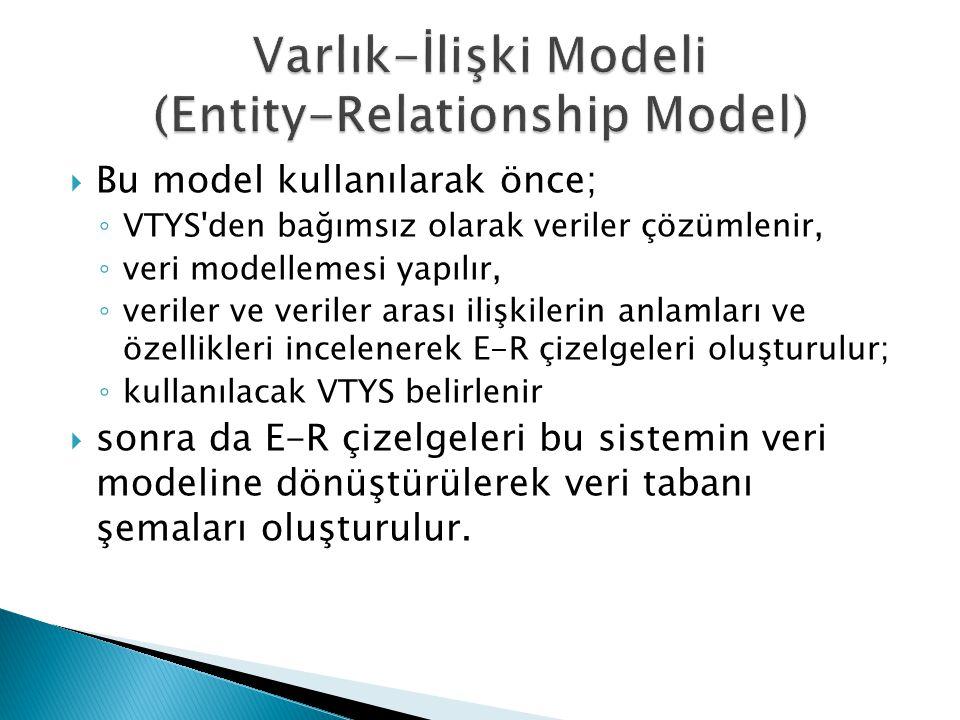 Varlık-İlişki Modeli (Entity-Relationship Model)