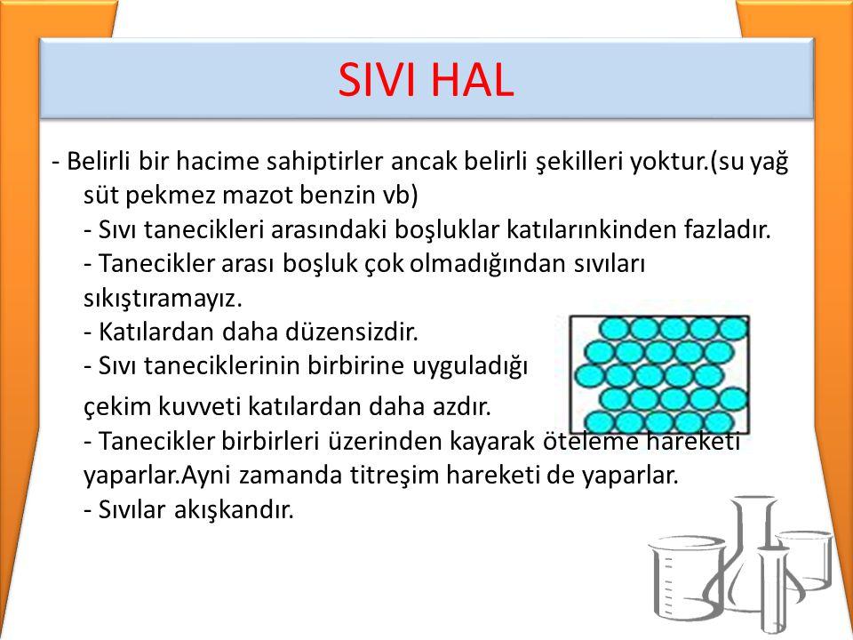 SIVI HAL