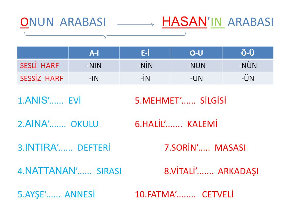 ONUN ARABASI HASAN'IN ARABASI