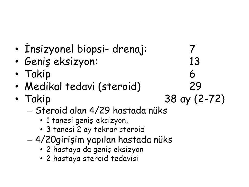 İnsizyonel biopsi- drenaj: 7 Geniş eksizyon: 13 Takip 6