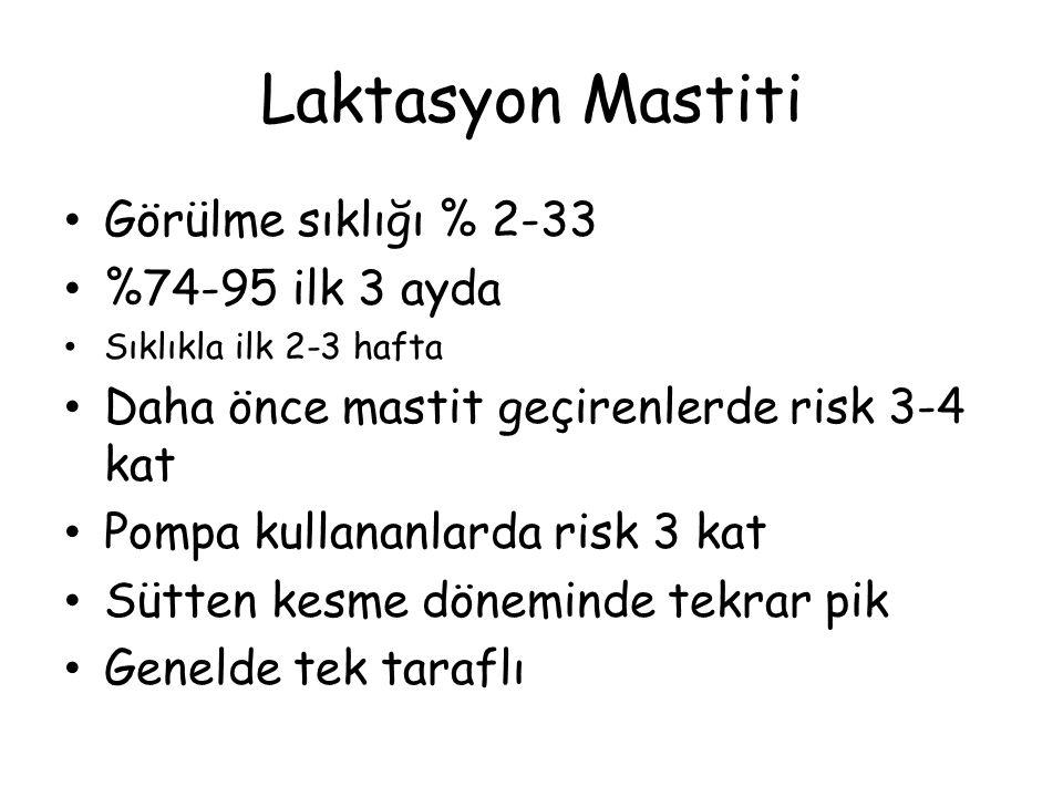 Laktasyon Mastiti Görülme sıklığı % 2-33 %74-95 ilk 3 ayda