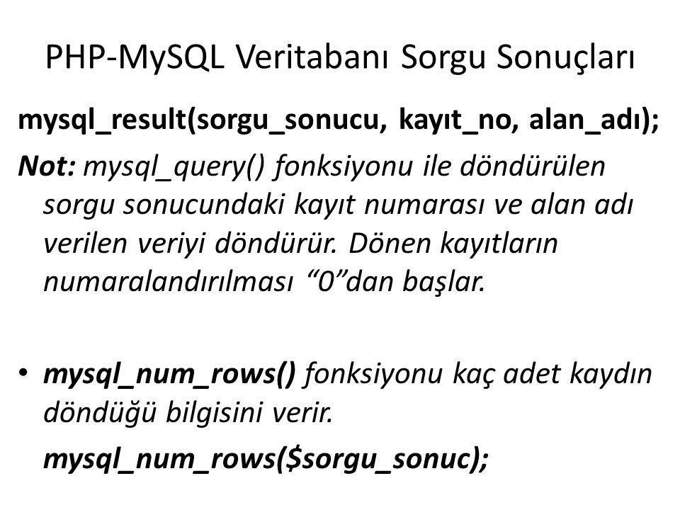 PHP-MySQL Veritabanı Sorgu Sonuçları