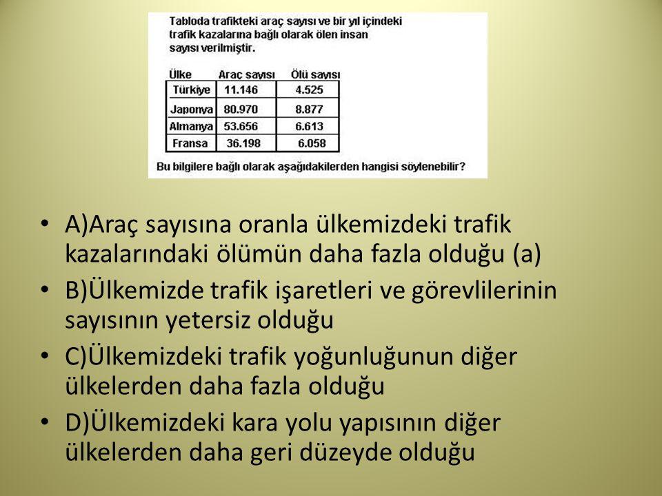 A)Araç sayısına oranla ülkemizdeki trafik kazalarındaki ölümün daha fazla olduğu (a)