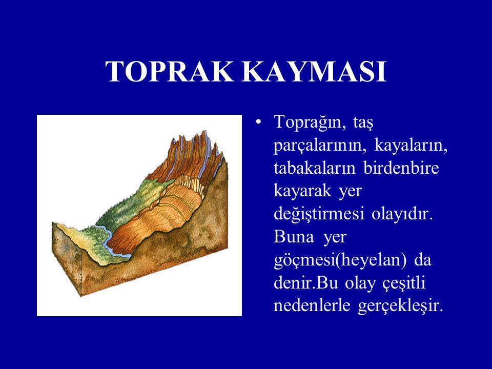 TOPRAK KAYMASI