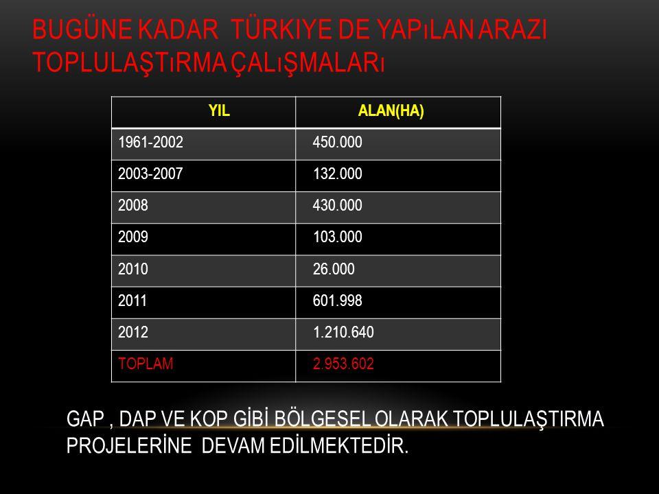 Bugüne Kadar Türkiye de Yapılan Arazi Toplulaştırma Çalışmaları