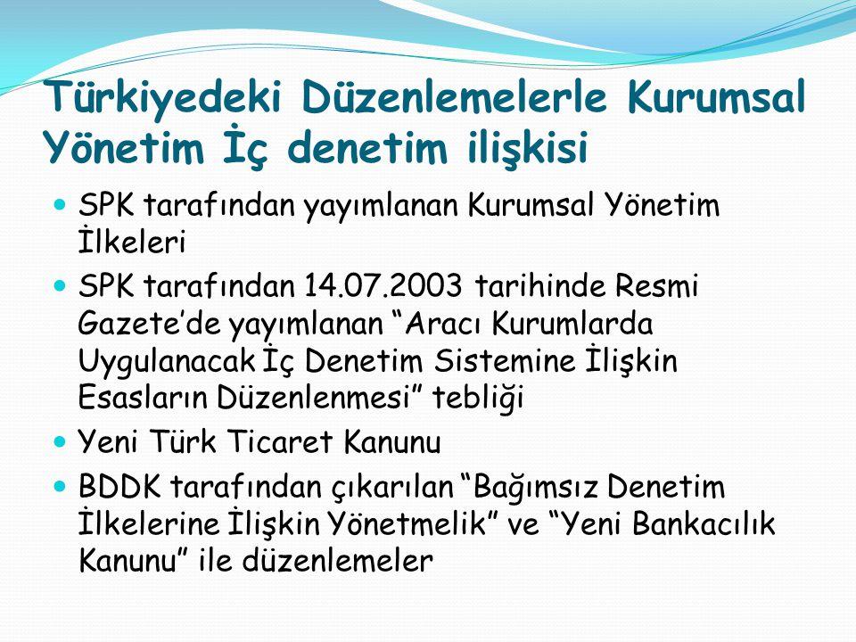 Türkiyedeki Düzenlemelerle Kurumsal Yönetim İç denetim ilişkisi