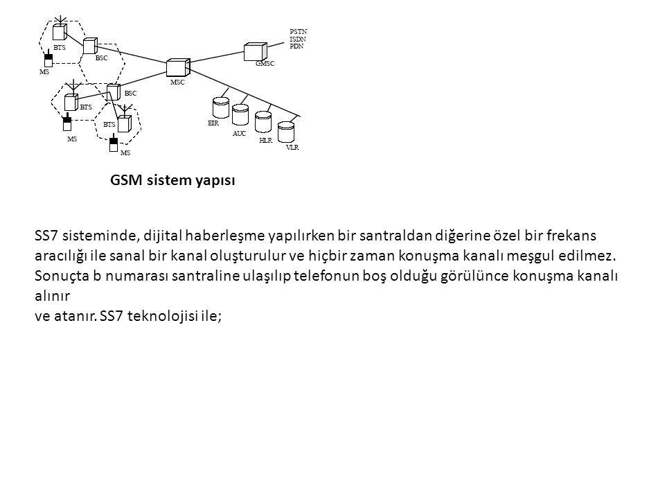 GSM sistem yapısı SS7 sisteminde, dijital haberleşme yapılırken bir santraldan diğerine özel bir frekans.